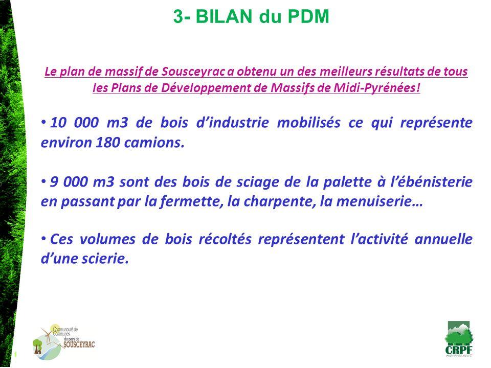 Le plan de massif de Sousceyrac a obtenu un des meilleurs résultats de tous les Plans de Développement de Massifs de Midi-Pyrénées! 10 000 m3 de bois