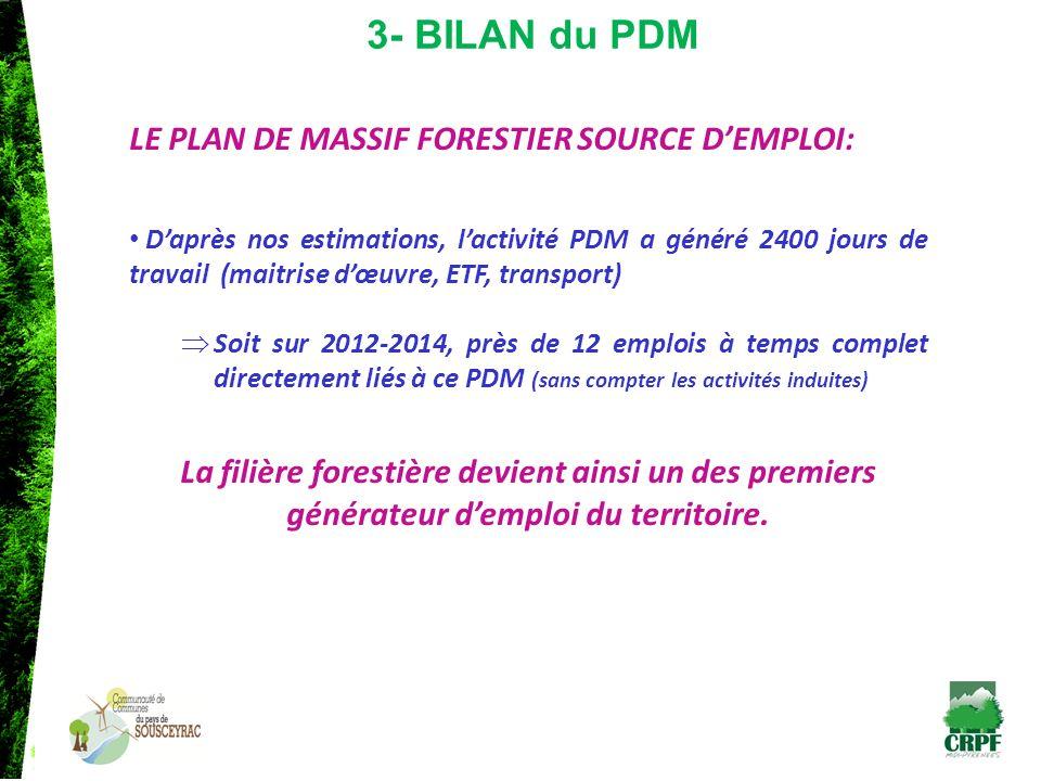 LE PLAN DE MASSIF FORESTIER SOURCE DEMPLOI: Daprès nos estimations, lactivité PDM a généré 2400 jours de travail (maitrise dœuvre, ETF, transport) Soi