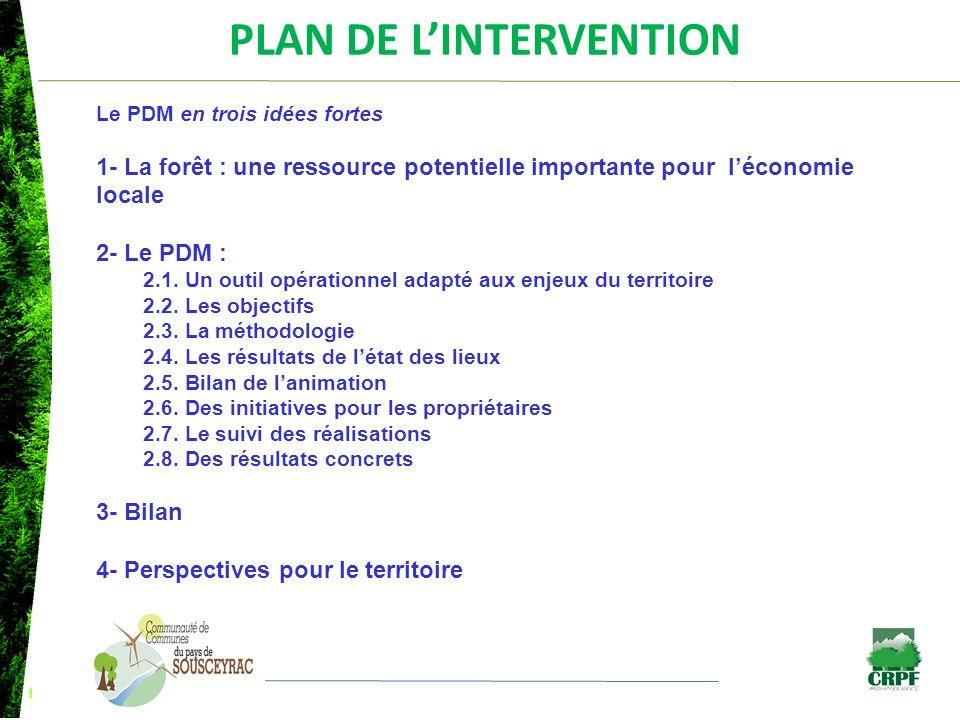 PLAN DE LINTERVENTION Le PDM en trois idées fortes 1- La forêt : une ressource potentielle importante pour léconomie locale 2- Le PDM : 2.1. Un outil