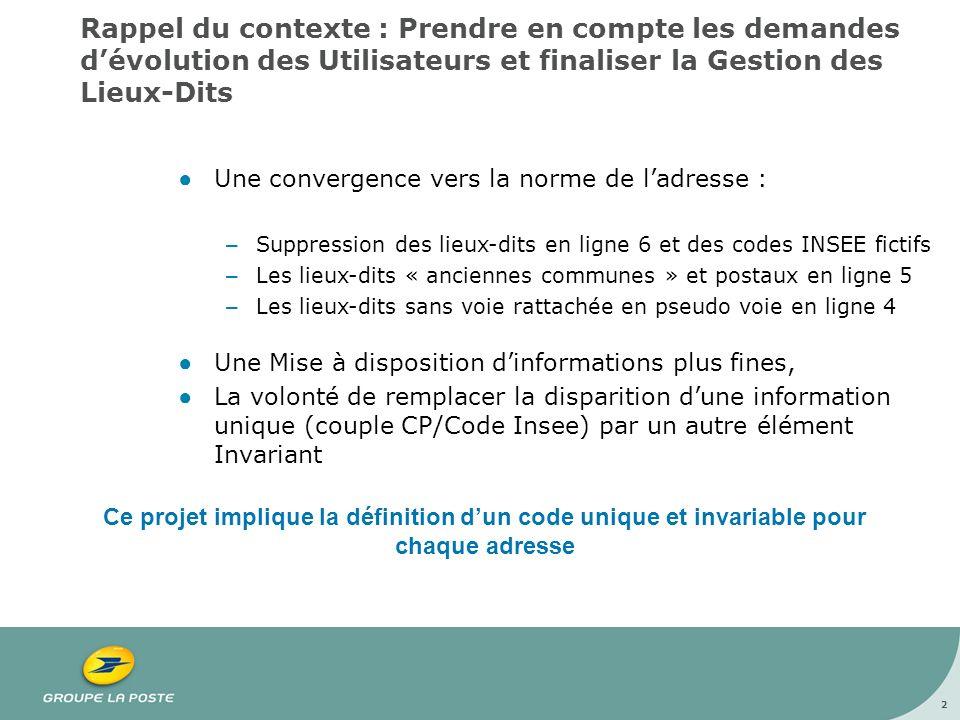 Rappel du contexte : Prendre en compte les demandes dévolution des Utilisateurs et finaliser la Gestion des Lieux-Dits Une convergence vers la norme d
