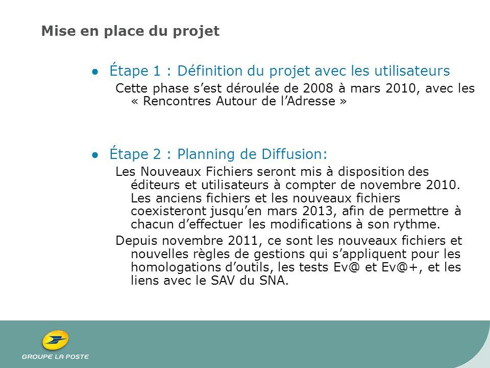 Mise en place du projet Étape 1 : Définition du projet avec les utilisateurs Cette phase sest déroulée de 2008 à mars 2010, avec les « Rencontres Auto