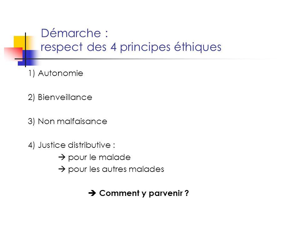 Démarche : respect des 4 principes éthiques 1) Autonomie 2) Bienveillance 3) Non malfaisance 4) Justice distributive : pour le malade pour les autres malades Comment y parvenir