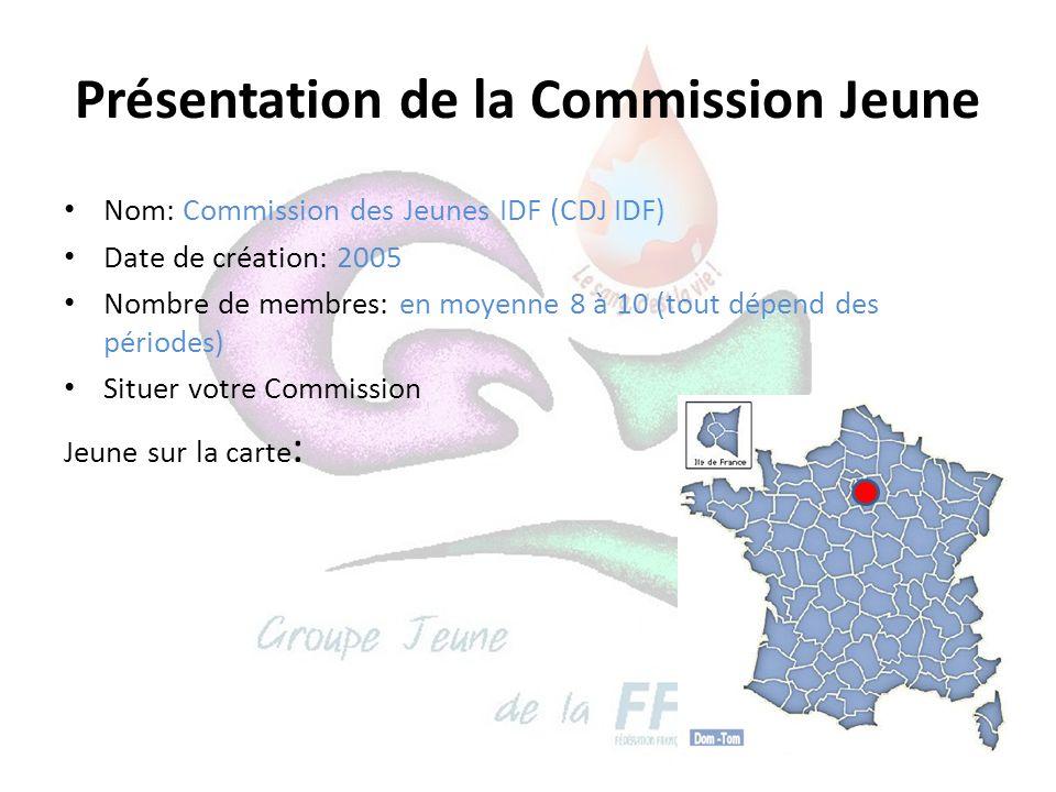 Présentation de la Commission Jeune Nom: Commission des Jeunes IDF (CDJ IDF) Date de création: 2005 Nombre de membres: en moyenne 8 à 10 (tout dépend