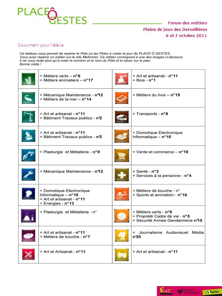 Plaine de jeux des Dervallières Forum des métiers 6 et 7 octobre 2011 Document pour l'élève