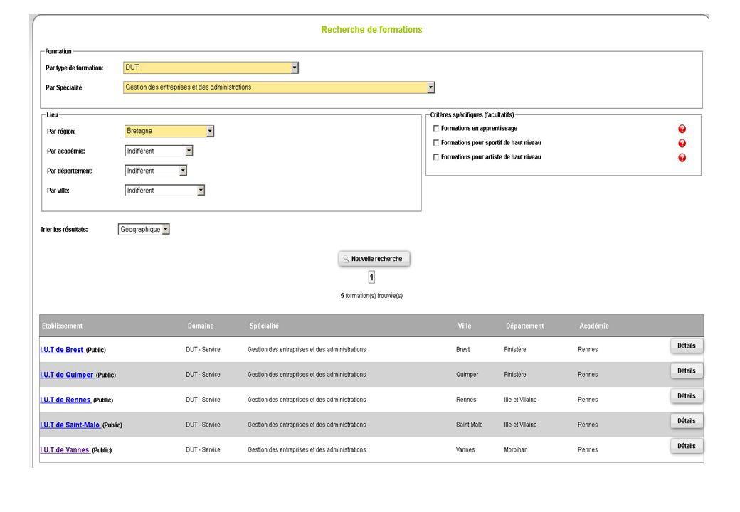 Lien vers le site de lIUT Moteur de recherche Infos sur la formation Journée Portes ouvertes… Modalités de recrutement…