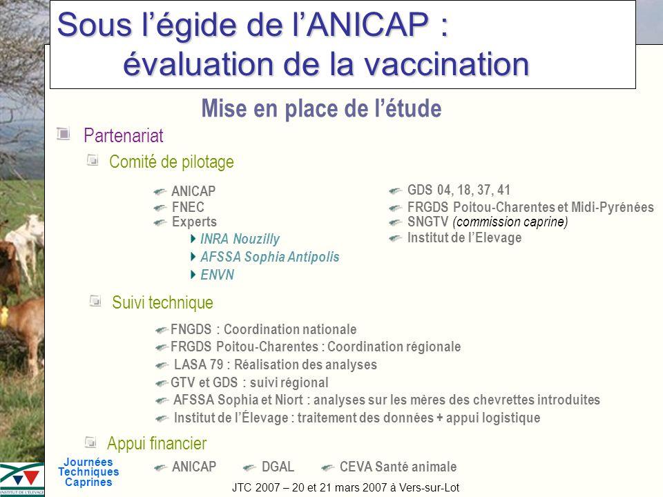 JTC 2007 – 20 et 21 mars 2007 à Vers-sur-Lot Journées Techniques Caprines Titre de la manifestation Sous légide de lANICAP : évaluation de la vaccinat