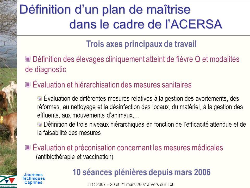 JTC 2007 – 20 et 21 mars 2007 à Vers-sur-Lot Journées Techniques Caprines Titre de la manifestation Définition dun plan de maîtrise dans le cadre de l