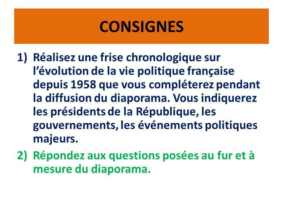 CONSIGNES 1)Réalisez une frise chronologique sur lévolution de la vie politique française depuis 1958 que vous compléterez pendant la diffusion du diaporama.