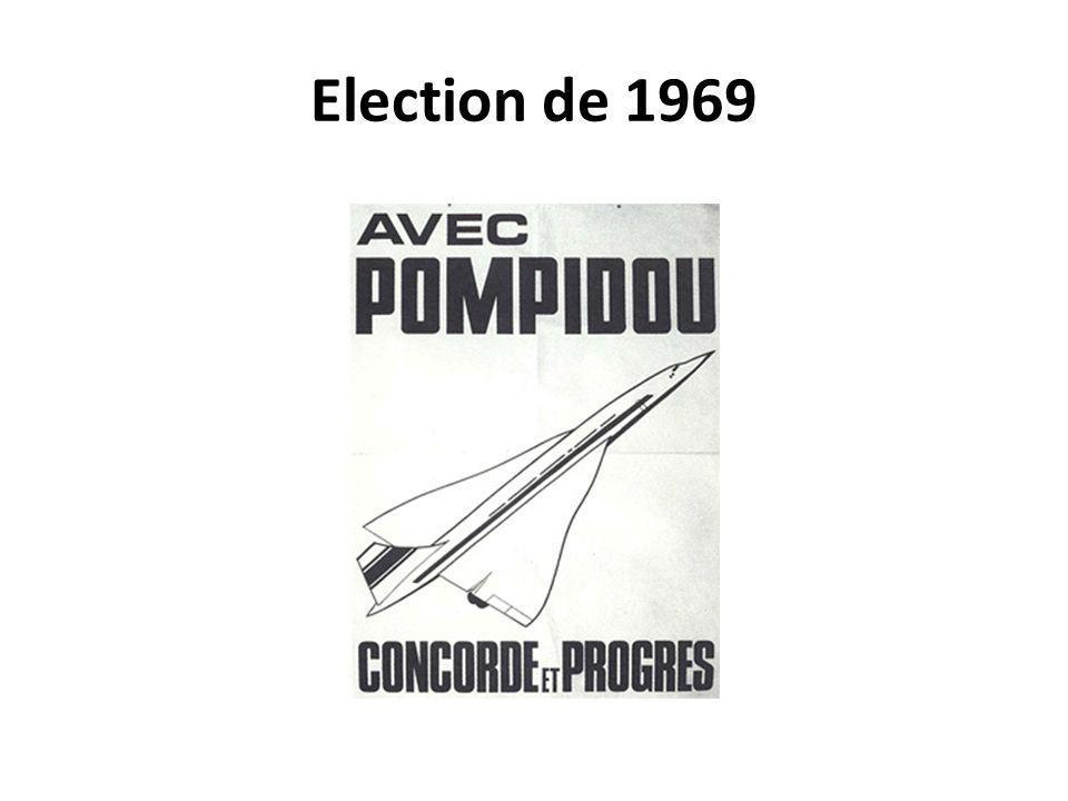 Election de 1974