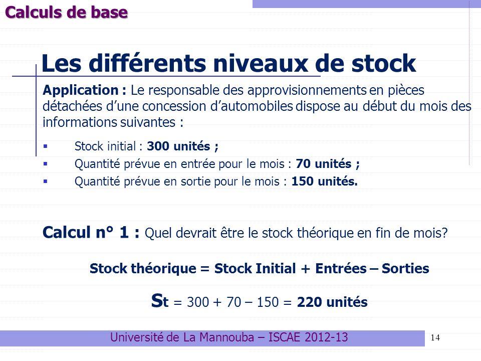 14 Les différents niveaux de stock Application : Le responsable des approvisionnements en pièces détachées dune concession dautomobiles dispose au déb