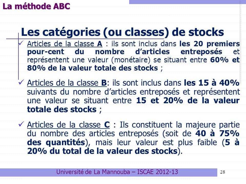 28 Les catégories (ou classes) de stocks Articles de la classe A : ils sont inclus dans les 20 premiers pour-cent du nombre darticles entreposés et re
