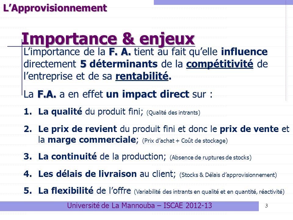 Importance & enjeux 3LApprovisionnement F. A. 5 Limportance de la F. A. tient au fait quelle influence directement 5 déterminants de la compétitivité