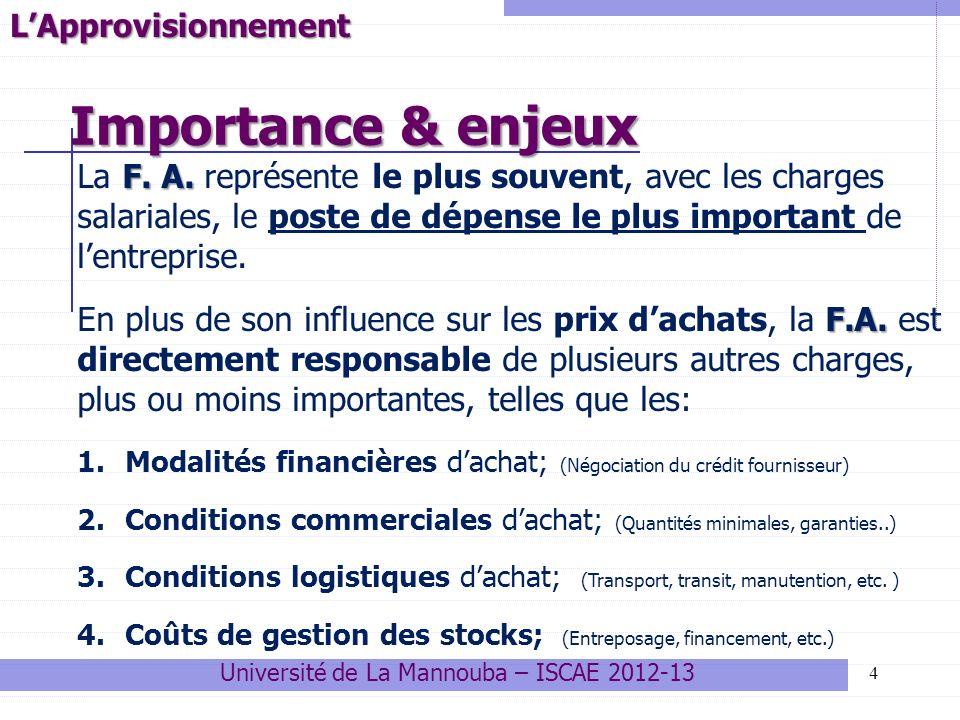 Importance & enjeux 5LApprovisionnement F.A. doit Outre laspect financier et commercial, la F.