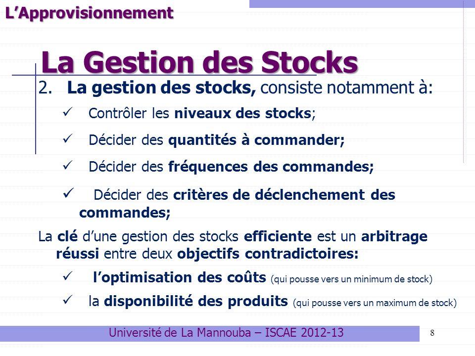 La Gestion des Stocks 8LApprovisionnement 2. La gestion des stocks, consiste notamment à: Contrôler les niveaux des stocks; Décider des quantités à co