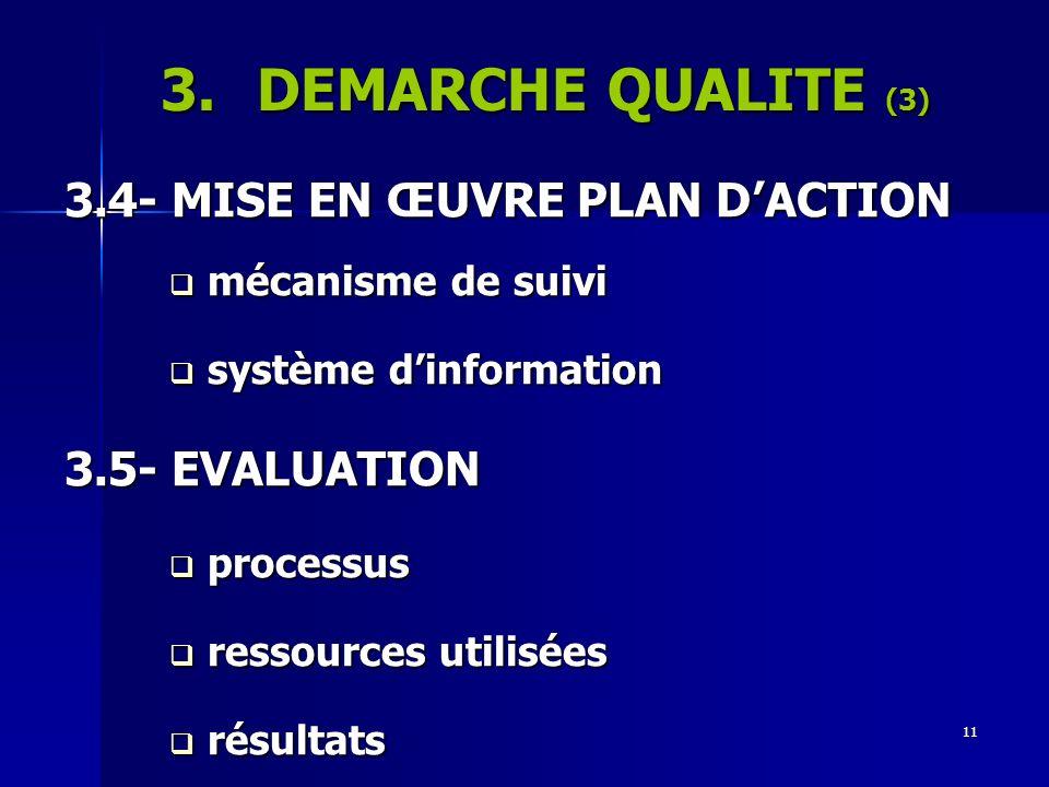 11 3.DEMARCHE QUALITE (3) 3.4- MISE EN ŒUVRE PLAN DACTION mécanisme de suivi mécanisme de suivi système dinformation système dinformation 3.5- EVALUAT
