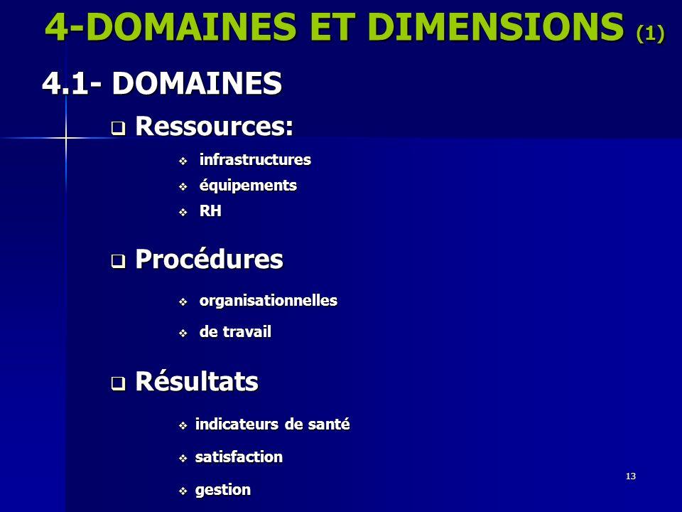 13 4-DOMAINES ET DIMENSIONS (1) 4.1- DOMAINES Ressources: Ressources: infrastructures infrastructures équipements équipements RH RH Procédures Procédu