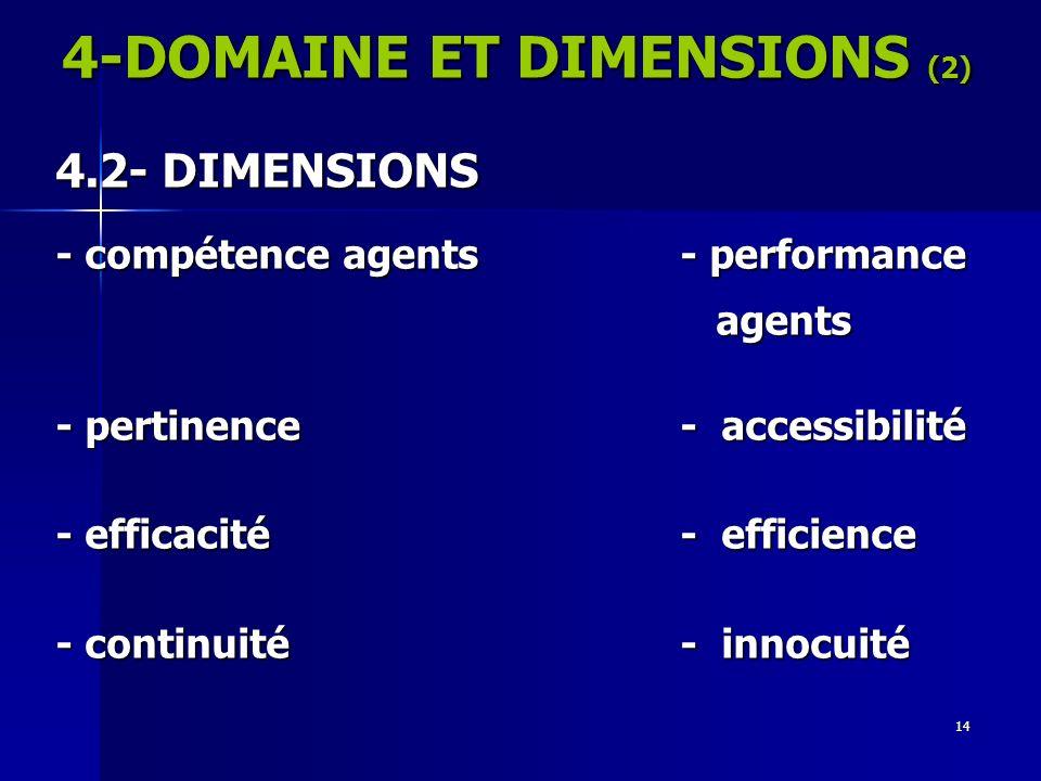 14 4-DOMAINE ET DIMENSIONS (2) 4.2- DIMENSIONS - compétence agents- performance agents agents - pertinence - accessibilité - efficacité- efficience -