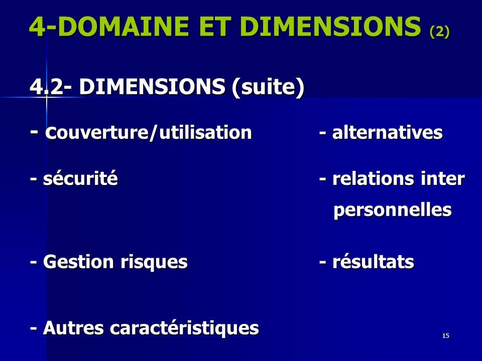 15 4-DOMAINE ET DIMENSIONS (2) 4.2- DIMENSIONS (suite) - c ouverture/utilisation - alternatives - sécurité - relations inter personnelles personnelles