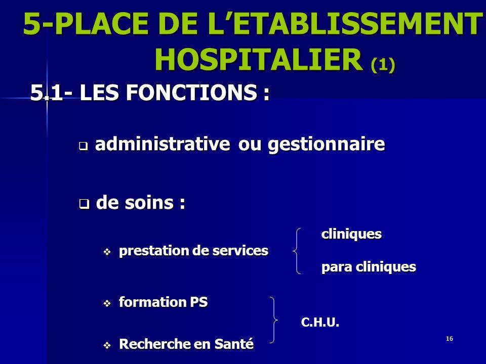 16 5-PLACE DE LETABLISSEMENT HOSPITALIER (1) 5.1- LES FONCTIONS : administrative ou gestionnaire administrative ou gestionnaire de soins : de soins :c