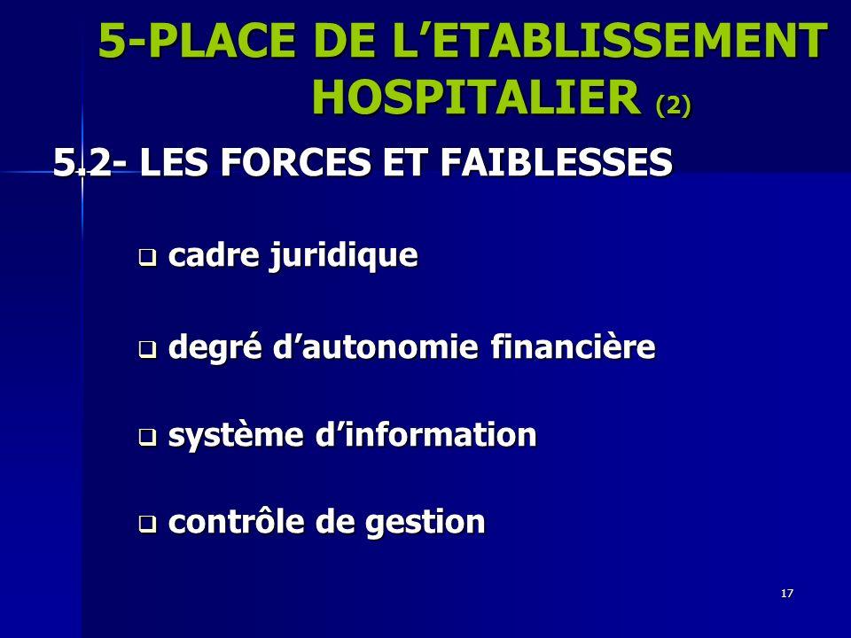 17 5.2- LES FORCES ET FAIBLESSES cadre juridique cadre juridique degré dautonomie financière degré dautonomie financière système dinformation système