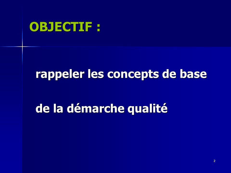 3 1.DEFINITION DE LA QUALITE (1) 1.1- O.M.S.