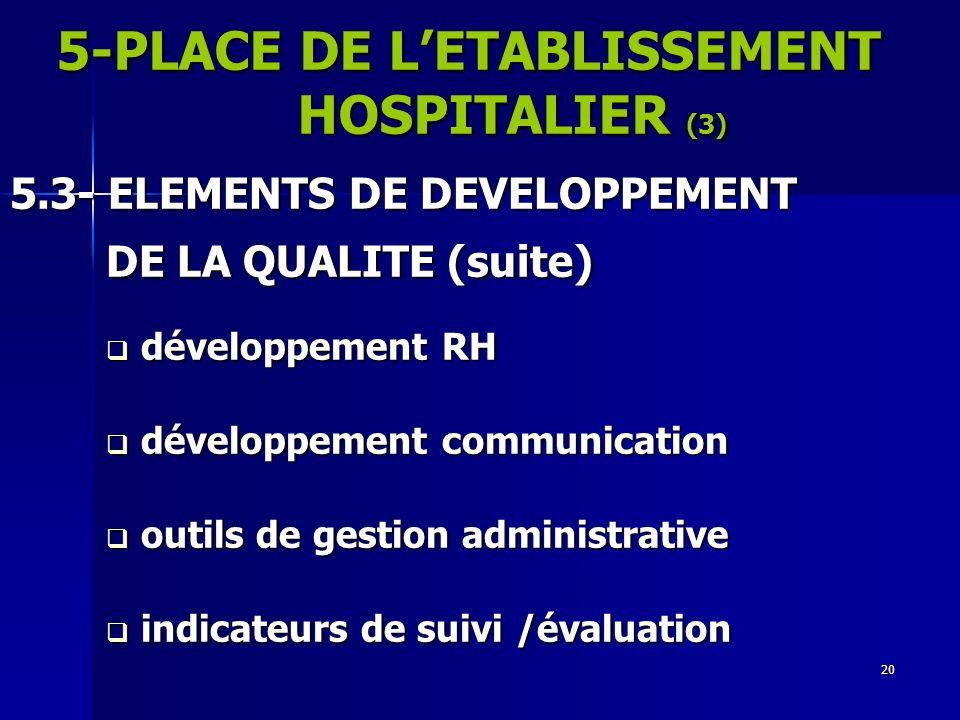 20 5.3- ELEMENTS DE DEVELOPPEMENT DE LA QUALITE (suite) développement RH développement RH développement communication développement communication outi