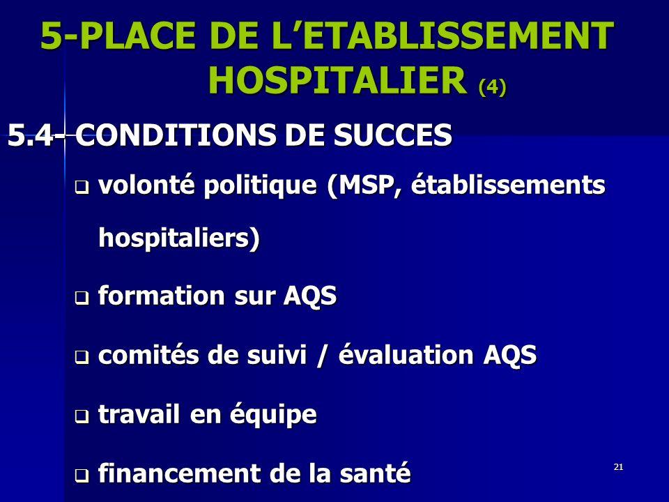 21 5.4- CONDITIONS DE SUCCES volonté politique (MSP, établissements volonté politique (MSP, établissements hospitaliers) hospitaliers) formation sur A