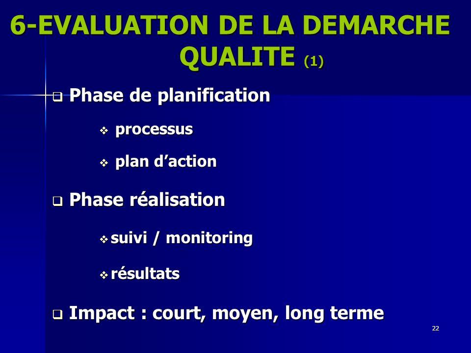 22 Phase de planification Phase de planification processus processus plan daction plan daction Phase réalisation Phase réalisation suivi / monitoring
