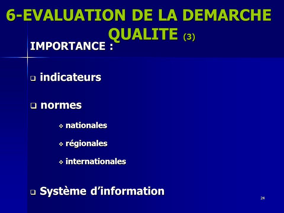 24 IMPORTANCE : indicateurs indicateurs normes normes nationales nationales régionales régionales internationales internationales Système dinformation
