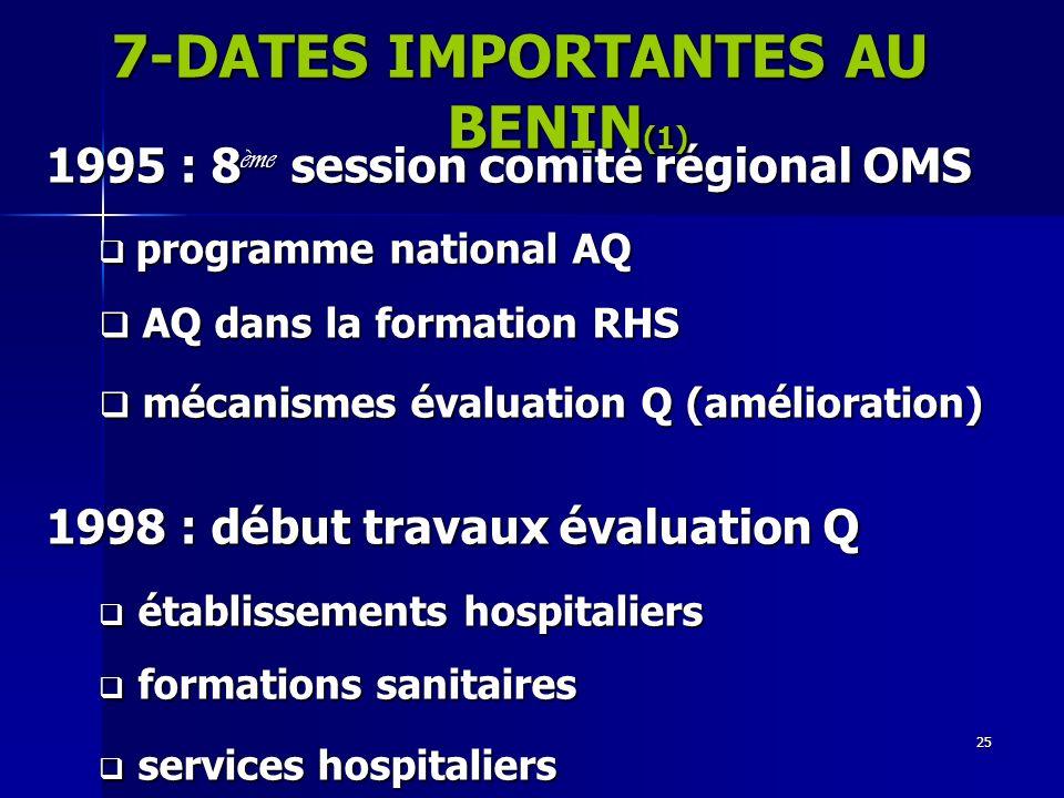 25 1995 : 8 ème session comité régional OMS programme national AQ programme national AQ AQ dans la formation RHS AQ dans la formation RHS mécanismes é