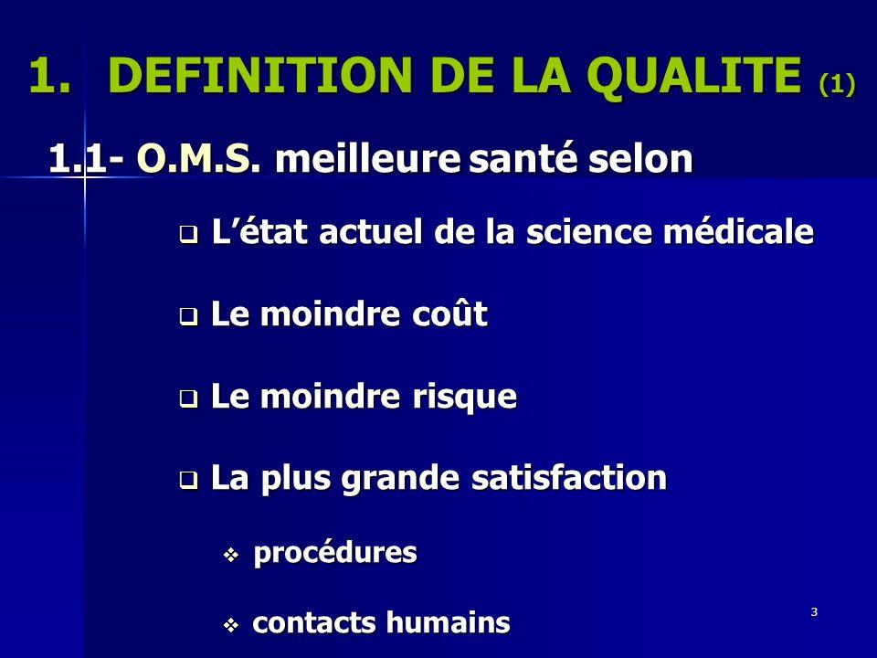 3 1.DEFINITION DE LA QUALITE (1) 1.1- O.M.S. meilleure santé selon Létat actuel de la science médicale Létat actuel de la science médicale Le moindre