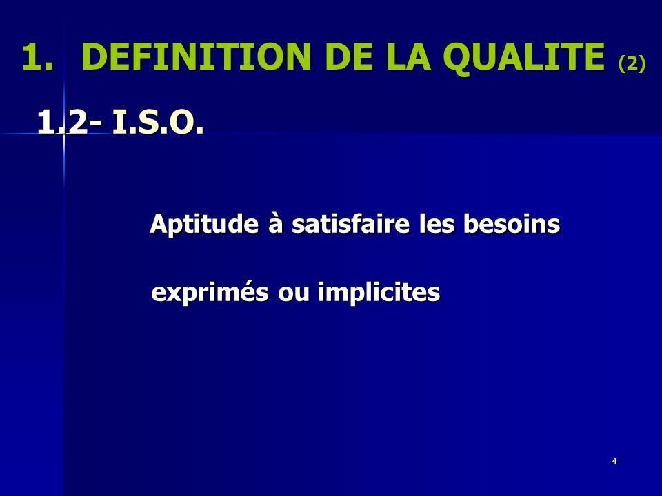 4 1.DEFINITION DE LA QUALITE (2) 1.2- I.S.O. Aptitude à satisfaire les besoins exprimés ou implicites Aptitude à satisfaire les besoins exprimés ou im