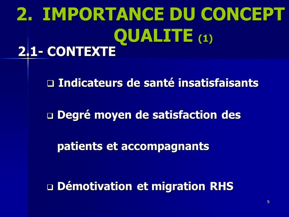 5 2.IMPORTANCE DU CONCEPT QUALITE (1) 2.1- CONTEXTE Indicateurs de santé insatisfaisants Indicateurs de santé insatisfaisants Degré moyen de satisfact