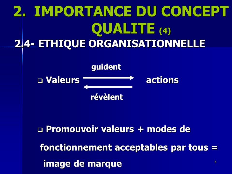 8 2.IMPORTANCE DU CONCEPT QUALITE (4) 2.4- ETHIQUE ORGANISATIONNELLE guident guident Valeurs actions Valeurs actions révèlent révèlent Promouvoir vale