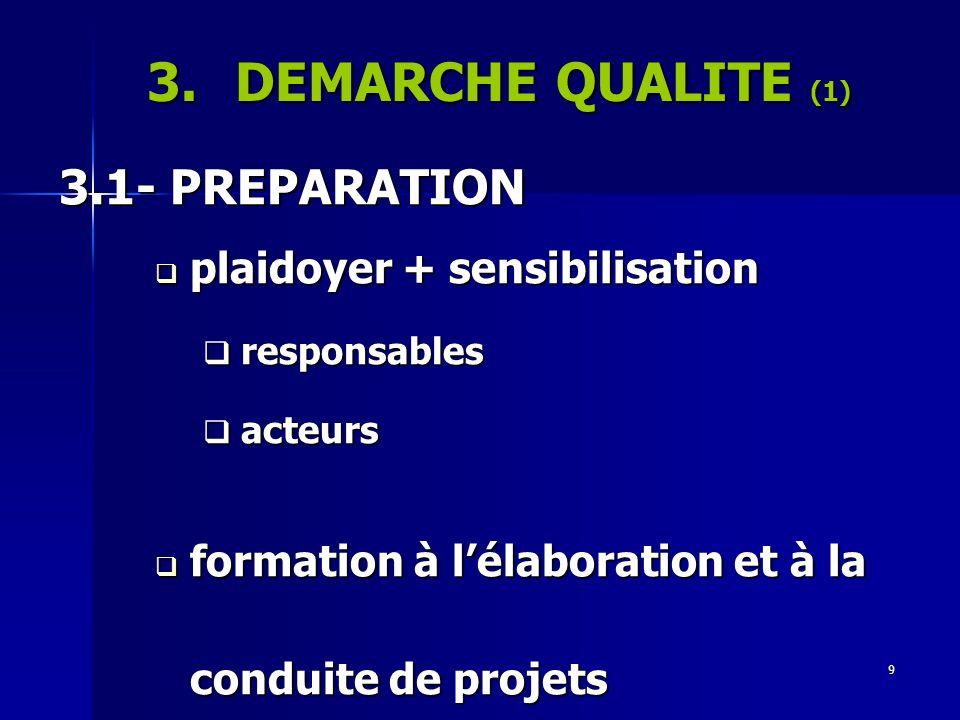 9 3.DEMARCHE QUALITE (1) 3.1- PREPARATION plaidoyer + sensibilisation plaidoyer + sensibilisation responsables responsables acteurs acteurs formation