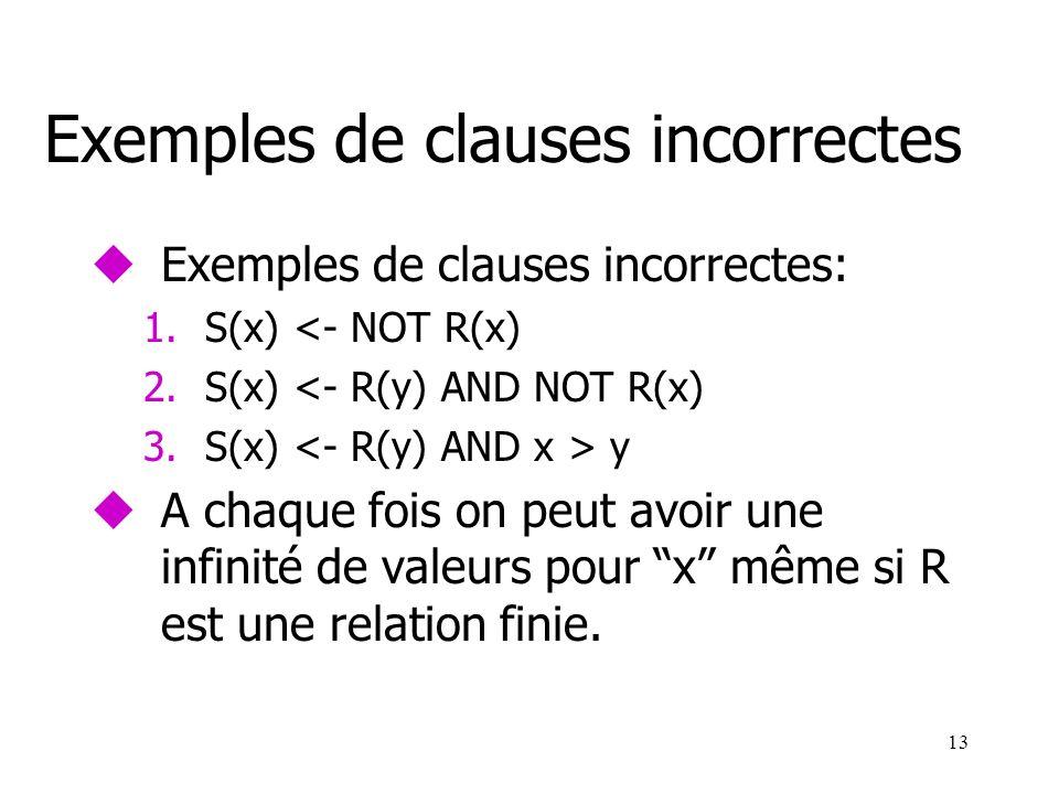 13 Exemples de clauses incorrectes uExemples de clauses incorrectes: 1.S(x) <- NOT R(x) 2.S(x) <- R(y) AND NOT R(x) 3.S(x) y uA chaque fois on peut av