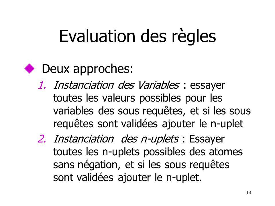 14 Evaluation des règles uDeux approches: 1.Instanciation des Variables : essayer toutes les valeurs possibles pour les variables des sous requêtes, e