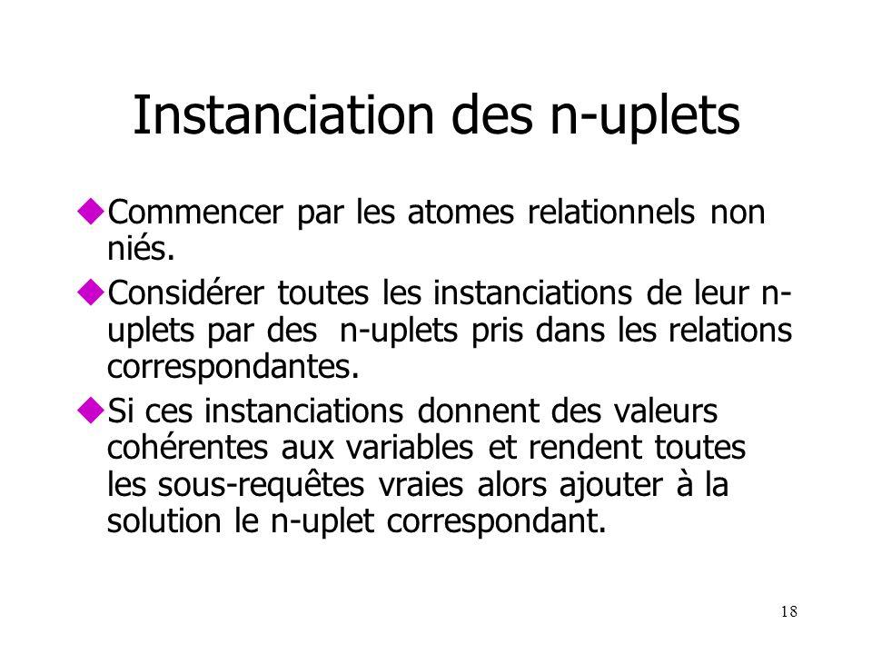 18 Instanciation des n-uplets uCommencer par les atomes relationnels non niés. uConsidérer toutes les instanciations de leur n- uplets par des n-uplet