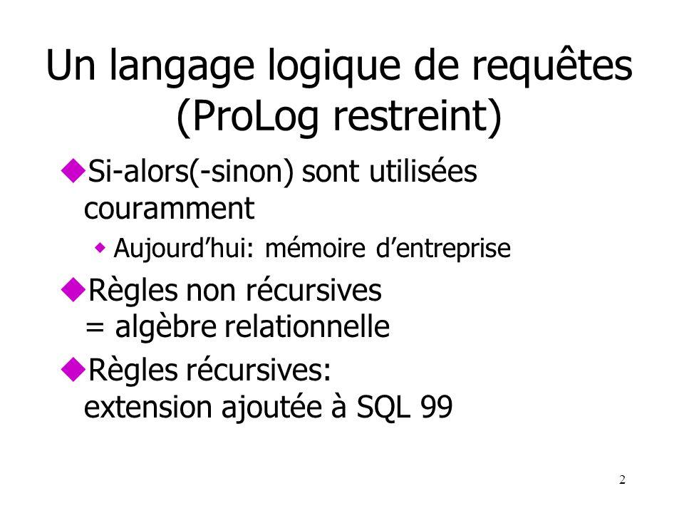 2 Un langage logique de requêtes (ProLog restreint) uSi-alors(-sinon) sont utilisées couramment wAujourdhui: mémoire dentreprise uRègles non récursive