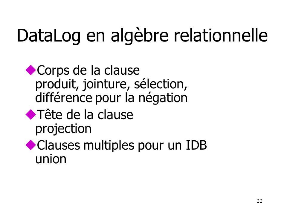 22 DataLog en algèbre relationnelle uCorps de la clause produit, jointure, sélection, différence pour la négation uTête de la clause projection uClaus