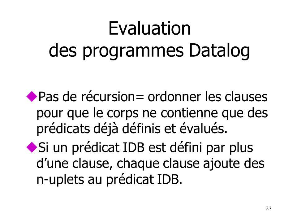 23 Evaluation des programmes Datalog uPas de récursion= ordonner les clauses pour que le corps ne contienne que des prédicats déjà définis et évalués.