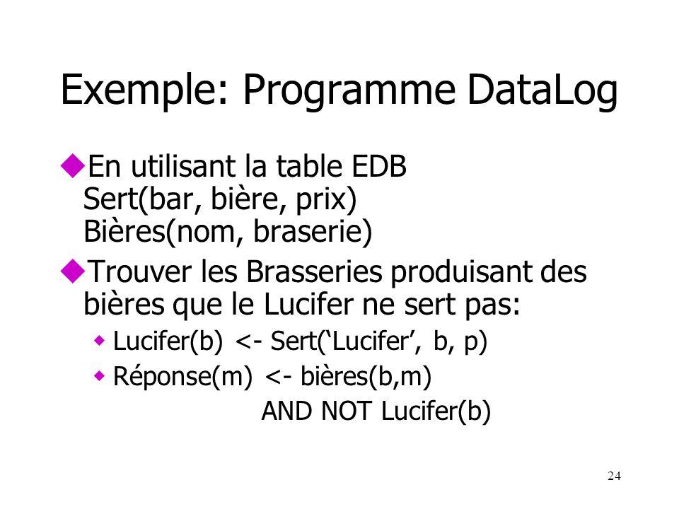 24 Exemple: Programme DataLog uEn utilisant la table EDB Sert(bar, bière, prix) Bières(nom, braserie) uTrouver les Brasseries produisant des bières qu