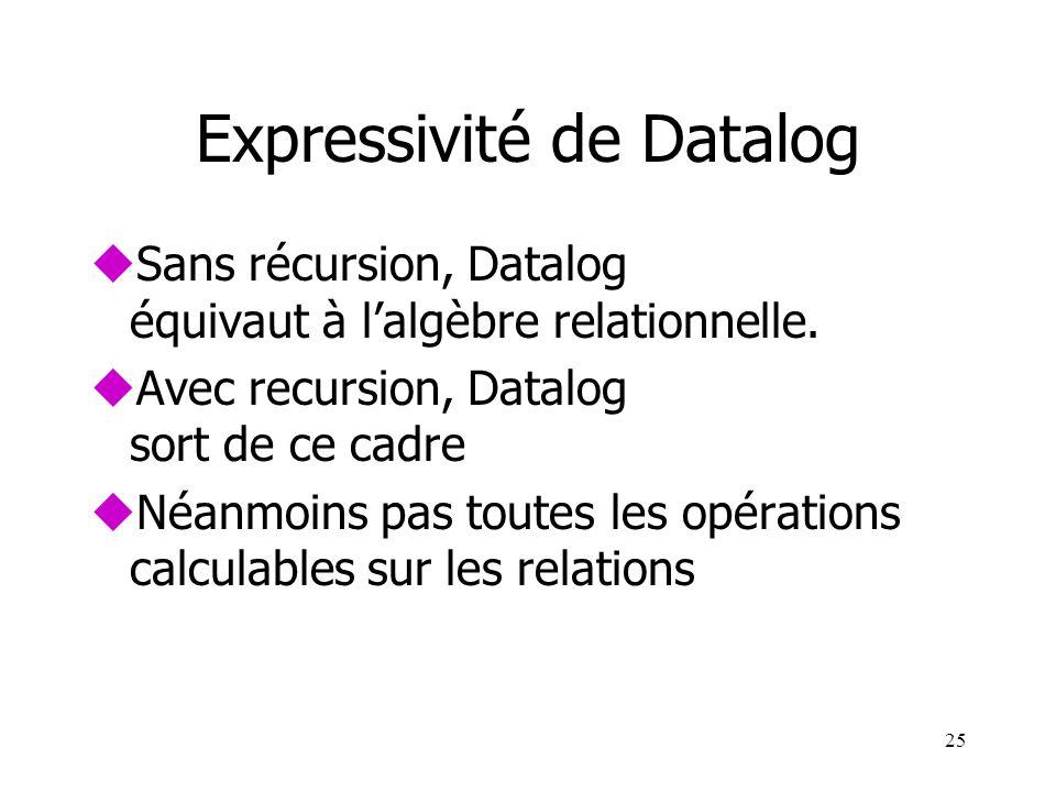 25 Expressivité de Datalog uSans récursion, Datalog équivaut à lalgèbre relationnelle. uAvec recursion, Datalog sort de ce cadre uNéanmoins pas toutes