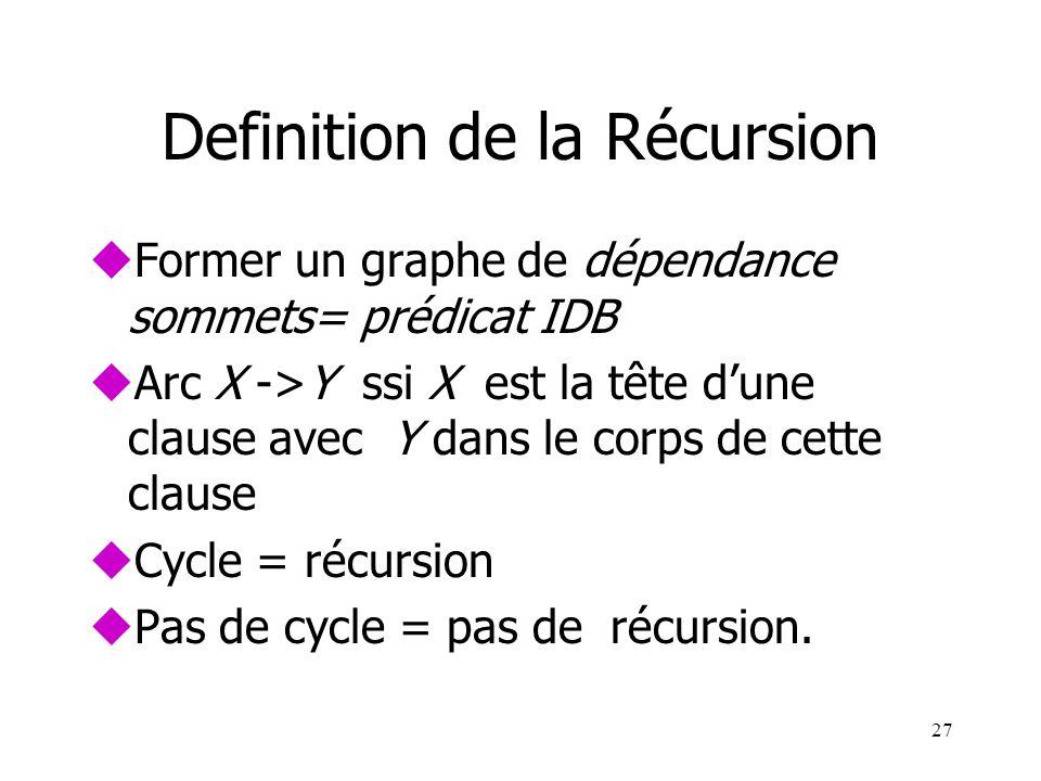 27 Definition de la Récursion uFormer un graphe de dépendance sommets= prédicat IDB uArc X ->Y ssi X est la tête dune clause avec Y dans le corps de c