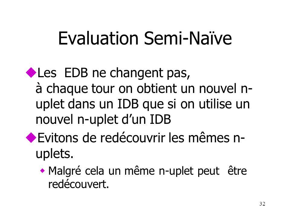 32 Evaluation Semi-Naïve uLes EDB ne changent pas, à chaque tour on obtient un nouvel n- uplet dans un IDB que si on utilise un nouvel n-uplet dun IDB