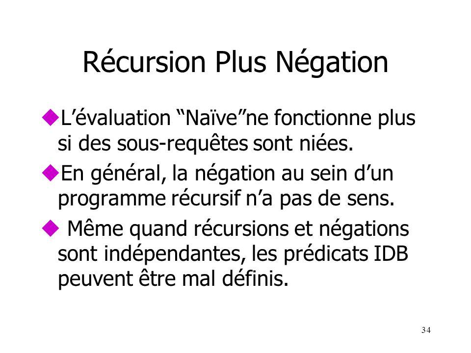 34 Récursion Plus Négation uLévaluation Naïvene fonctionne plus si des sous-requêtes sont niées. uEn général, la négation au sein dun programme récurs