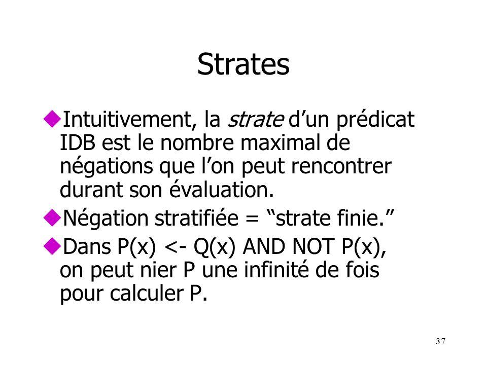 37 Strates uIntuitivement, la strate dun prédicat IDB est le nombre maximal de négations que lon peut rencontrer durant son évaluation. uNégation stra