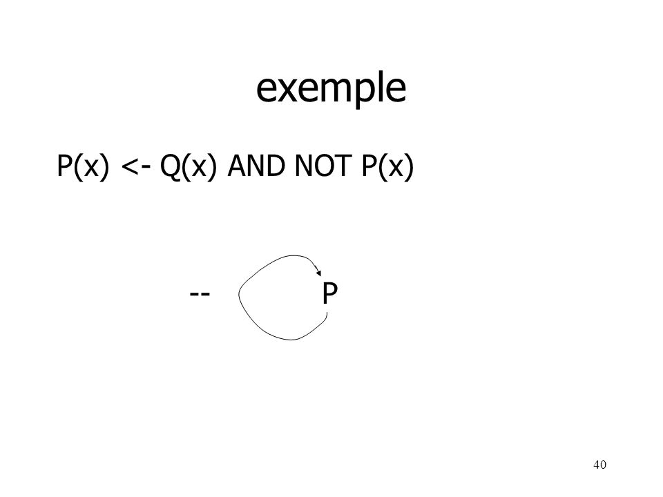 40 exemple P(x) <- Q(x) AND NOT P(x) --P