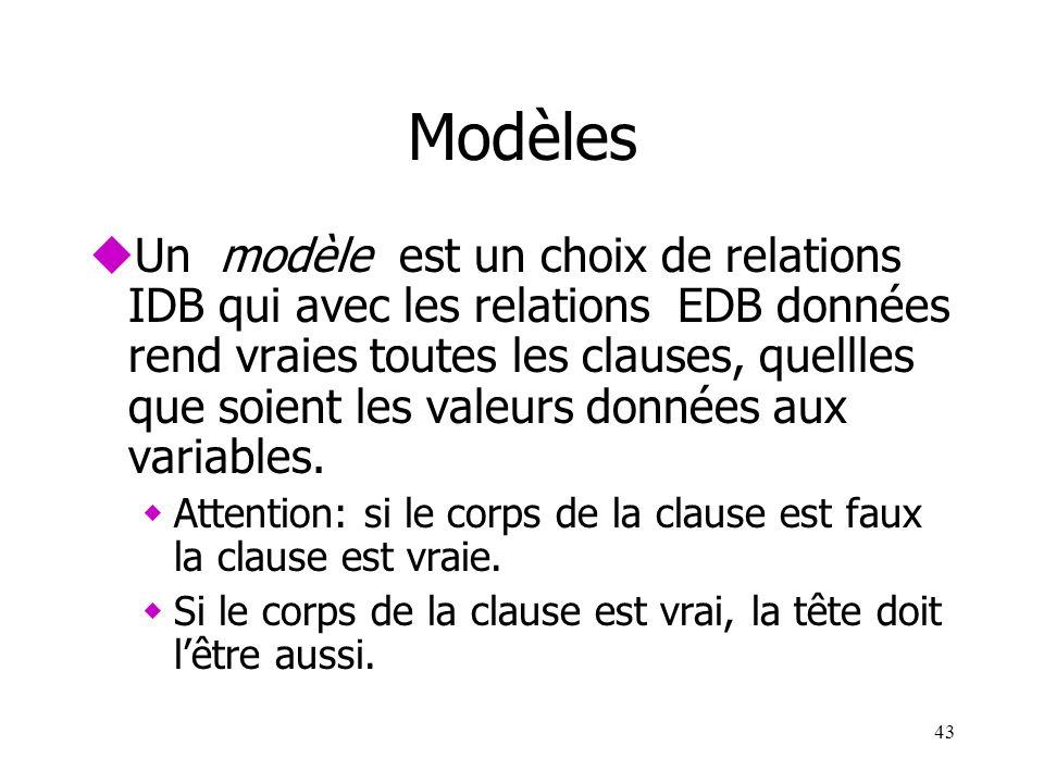 43 Modèles uUn modèle est un choix de relations IDB qui avec les relations EDB données rend vraies toutes les clauses, quellles que soient les valeurs