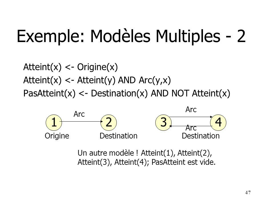 47 Atteint(x) <- Origine(x) Atteint(x) <- Atteint(y) AND Arc(y,x) PasAtteint(x) <- Destination(x) AND NOT Atteint(x) 1234 Origine Destination Destinat